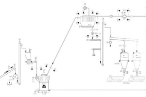 Flow sheet of the Ternopol grinding plant