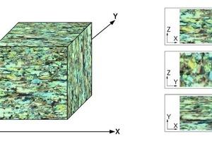 """<div class=""""bildtext"""">7 Verfahrensablauf zur Dünnschliffherstellung • Process flow for preparation of thin sections</div>"""