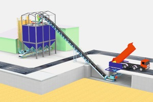 """<div class=""""bildtext"""">2 Truck reception silo and silo feeding with VHV cover belt conveyor</div>"""