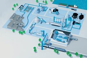 """<div class=""""bildtext"""">2 BEUMER liefert maßgeschneiderte Systemlösungen für die Zementindustrie (blau eingefärbt) • BEUMER provides customised system solutions for the cement industry (coloured blue)</div>"""